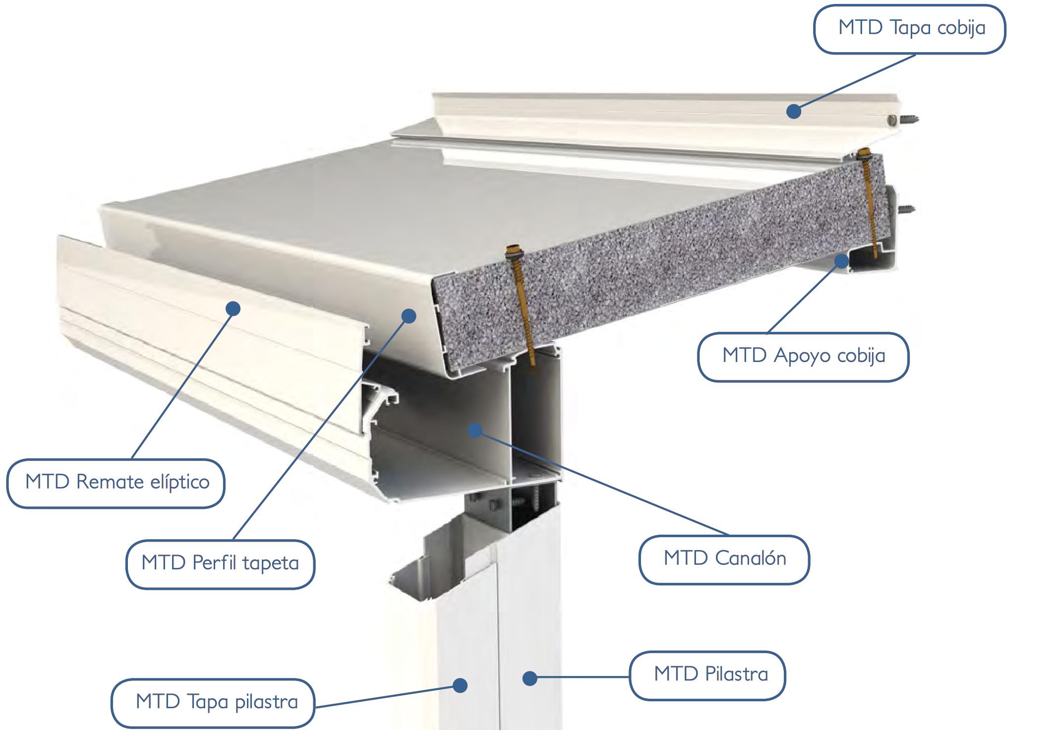 Recomendaciones De Instalaci 243 N Para Techos De Aluminio